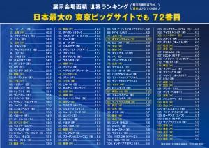 kaijou_Ranking_1